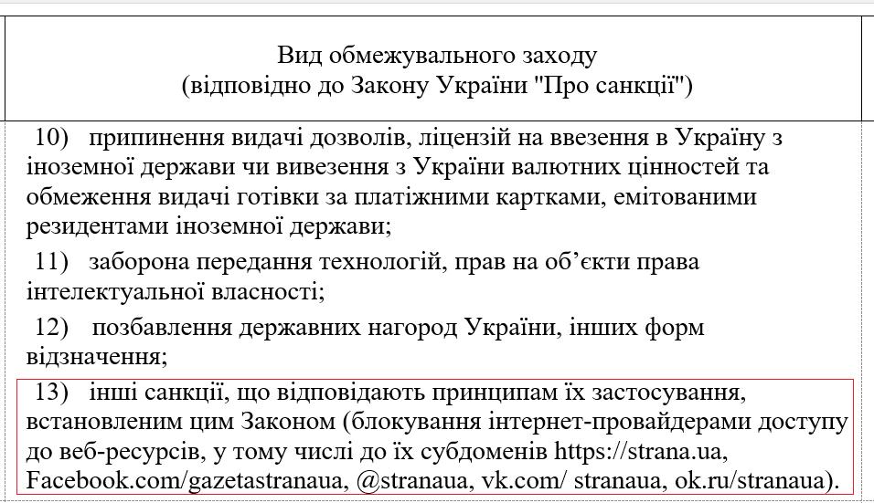 Закон Украины про санкции