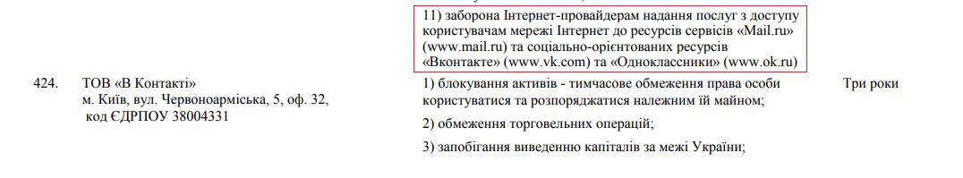 Санкции Порошенко против российский социальных сетей в Украине