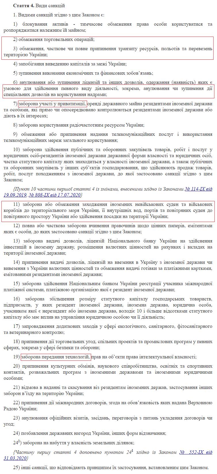 Закон о санкциях в Украине