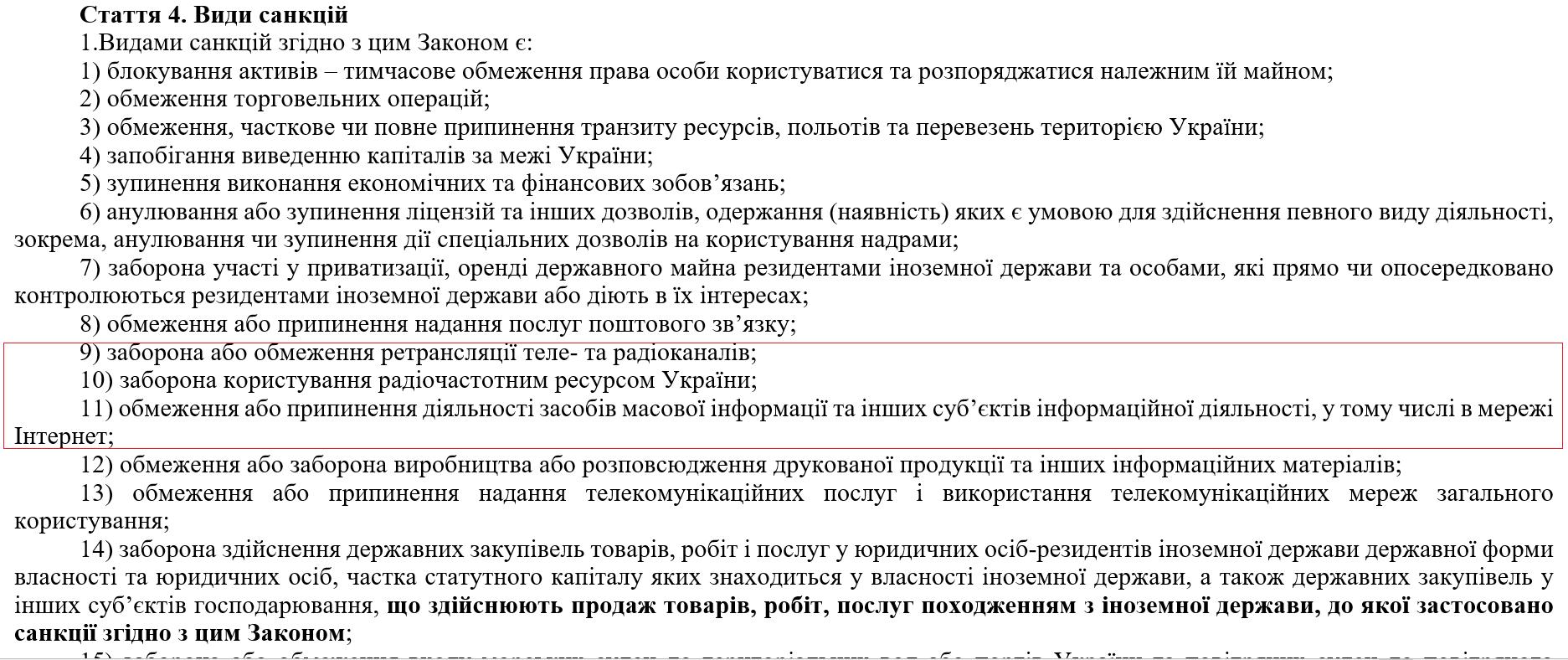 виды санкций в Украине