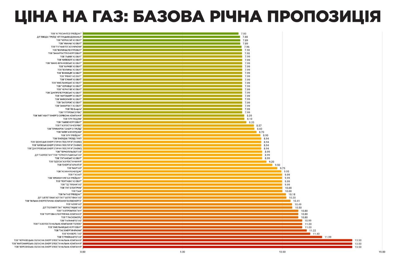 %D0%B3%D0%B0%D0%B7(1).png