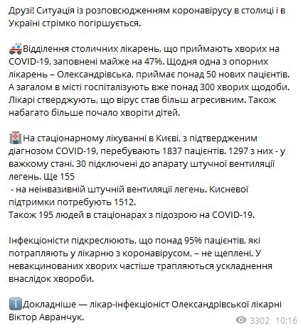В Киеве ухудшается ситуация с коронавирусом. Скриншот сообщения Кличко